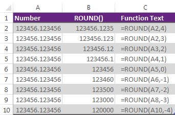 Round () Function Excel